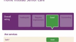 Our CQC inspection – Outstanding Care is confirmed...!