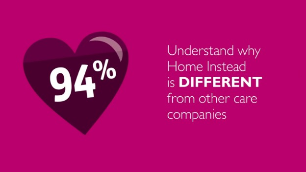 #HappyHomeCare the Home Instead way