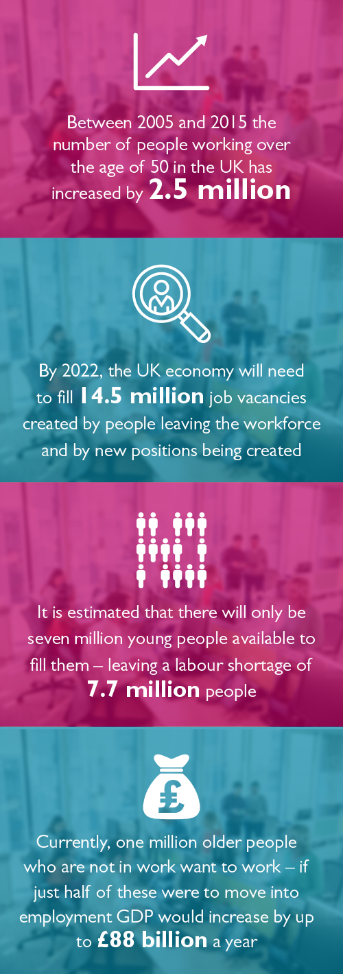 Home Instead Senior Care Age at Workplace infographic